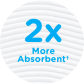 Cottonelle® CleanCare is 2x More Absorbent Image
