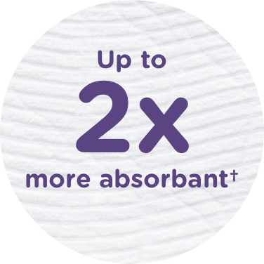 Cottonelle® ComfortCare is 2x More Absorbent Image.