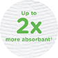 Cottonelle® GentleCare is 2x More Absorbent Thumb Image.
