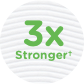 Cottonelle® GentleCare is 3x Stronger Thumb Image.